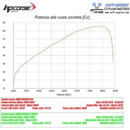 Hp Corse 4-Track Bmw F 850 GS / Adventure